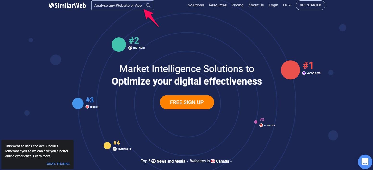 Marketing department analyze its web traffic