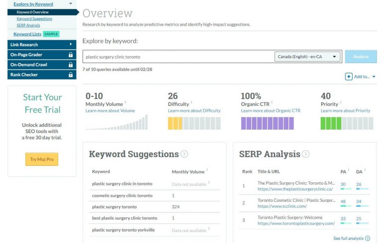 Moz will display monthly volume for the chosen keyword