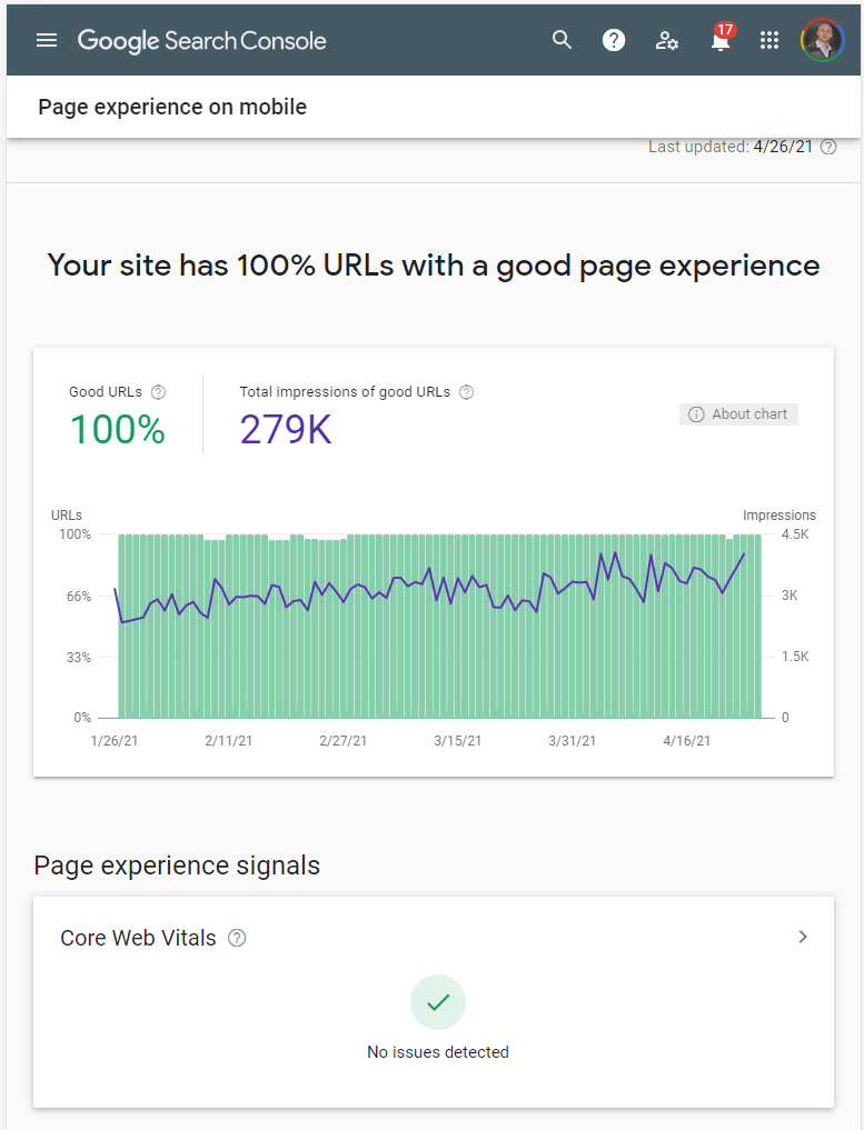 Page experience report in Search Console dNovo Group
