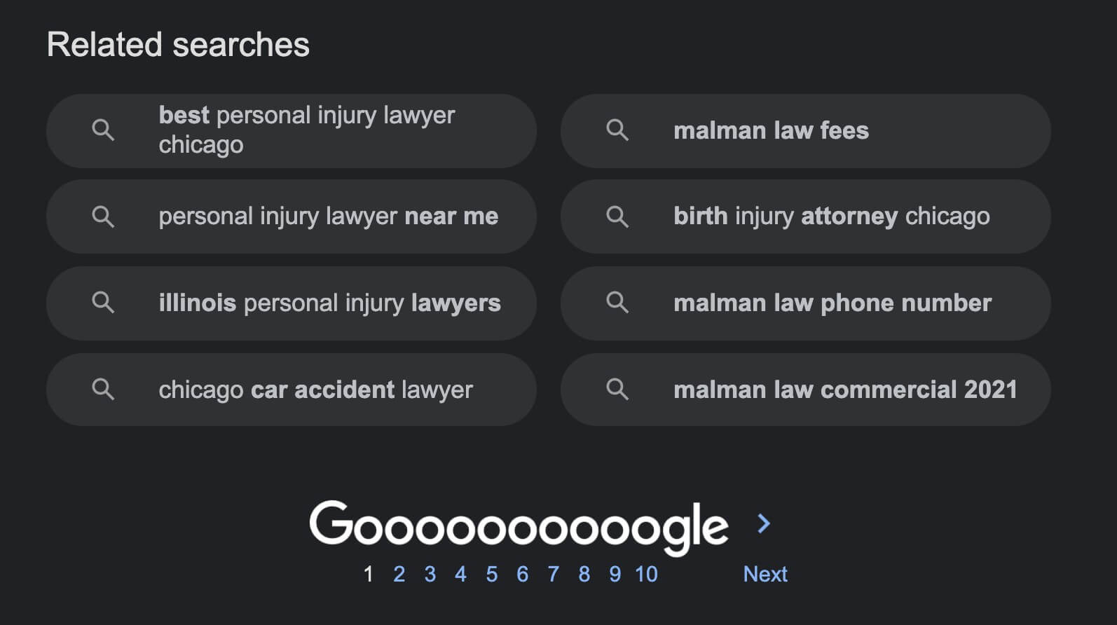 Related Searches section keywords