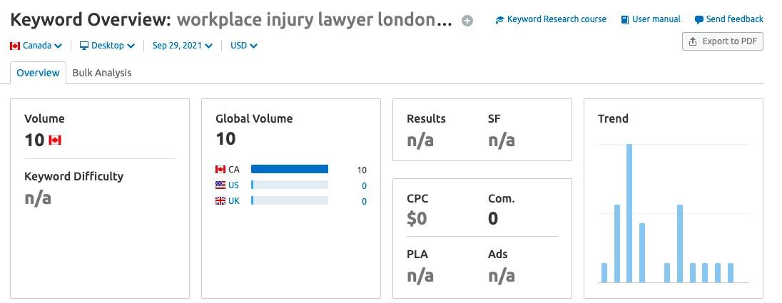 workplace injury lawyer london ontario